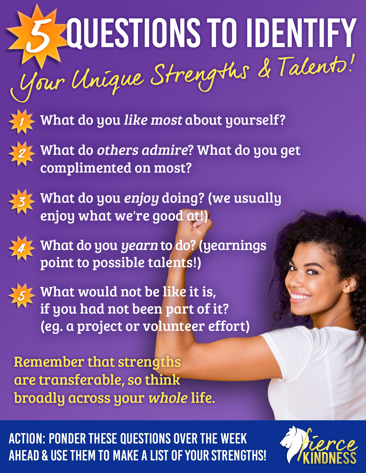 Graphic with 5 Strengths Questions and Strong Woman!